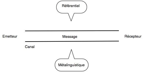 Schéma de Jacobson